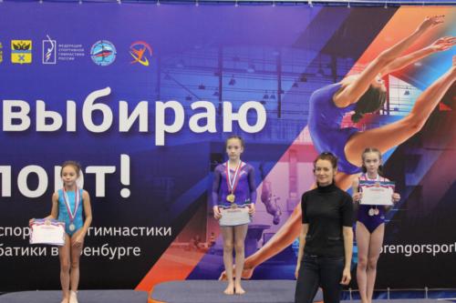 Открытый чемпионат и первенство Оренбургской области по спортивной гимнастике28-31 января 2021